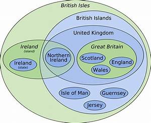 British Isles Vs British Islands