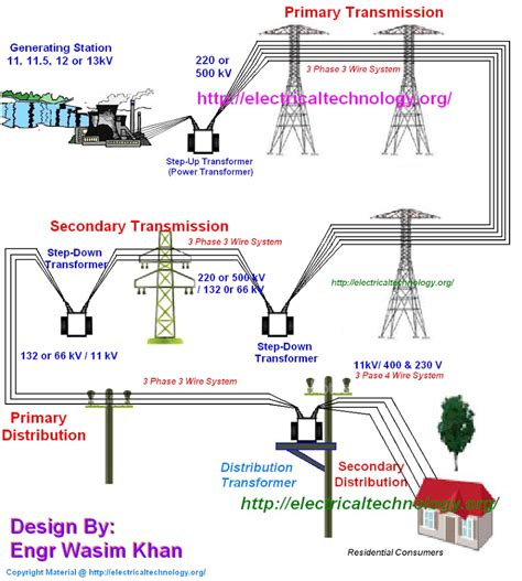 mid exam exp  parallel lines transformers  power handling capacity youtube