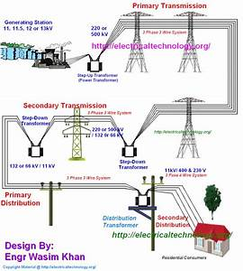 Electrical Transformers Parallel Wiring Diagram Parallel Piping Diagram Wiring Diagram