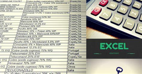 excel formula cheat sheet fromdev