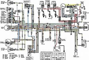 Kawasaki Z1000 Wiring Diagram Zl1000 Wiring Diagram Wiring Diagram