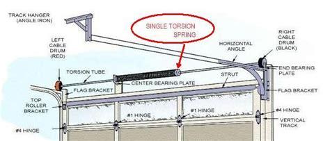 adjusting sears garage door opener garage garage door torsion adjustment home