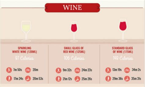 Weight loss: How many calories are in alcohol? New report ...