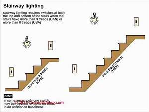 Stair Lighting  Guide To Lighting Requirements  U0026 Codes For