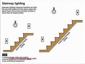 Design  U0026 Build Specifications For Stairway  Railings