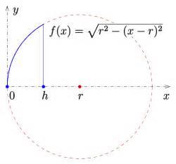 Rotationskörper Volumen Berechnen : kugelsegment wikipedia ~ Themetempest.com Abrechnung