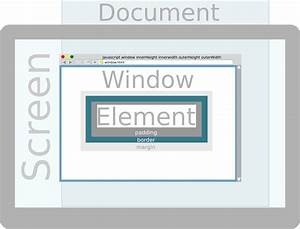 Javascript o position eines elements im browserfenster for Window document javascript