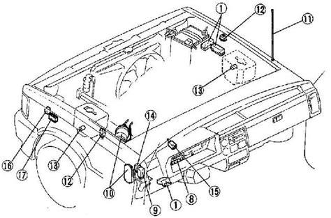 Mazda Fuse Box Diagram