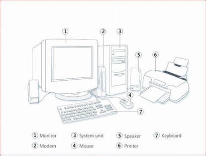 Computer Desktop Drawing Parts Getdrawings
