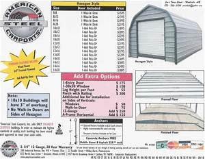 American Steel Carports Updated Prices BackYard Chickens