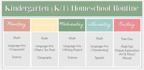 homeschooling curriculum preschool kindergarten homeschool curriculum and schedule 357