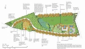 Farmhouse Landscaping Plans www pixshark com - Images