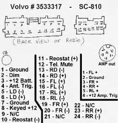 1996 volvo 850 radio wiring diagram 1996 image similiar volvo 850 stereo wiring diagram keywords on 1996 volvo 850 radio wiring diagram
