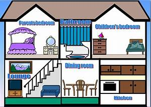 Senteachingresources Room Found House Home Building