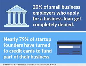 Should you use a credit card for financing your startup for Small business start up credit card