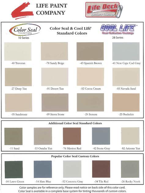 deck coating 100 urethane deck coating concrete coatings