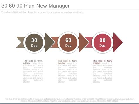90 day plan template for new manager 30 60 90 plan new manager powerpoint templates presentation powerpoint templates ppt slide