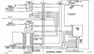Hvac Package Unit Diagram