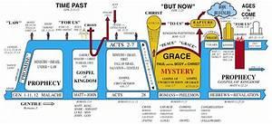 Age Of Grace