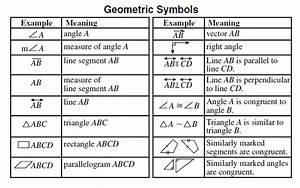 Geometric symbols – Math Updates