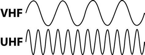vhf vs uhf range range walkie talkie two way radio range