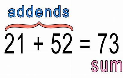 Math Terms Basic Addition Equation Clipart Sum