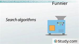 What is a Computer Algorithm? - Design, Examples ...