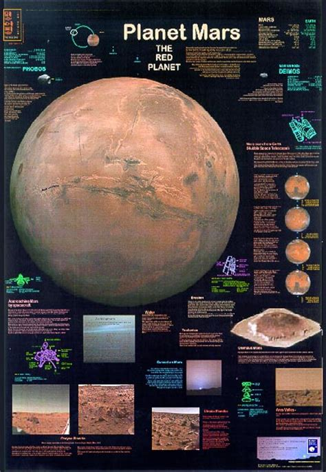 poster planet mars planet poster editions