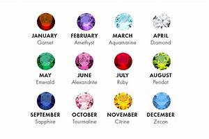 All About Birthstones: Learn Meaning & Color by Month ...
