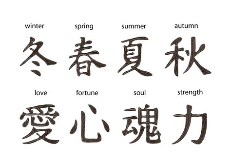 Chinese Symbols Of Freedom And Happiness
