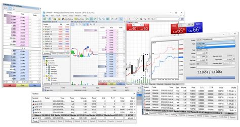 Forex Trading Platform List - forex and exchange trading with metatrader 5