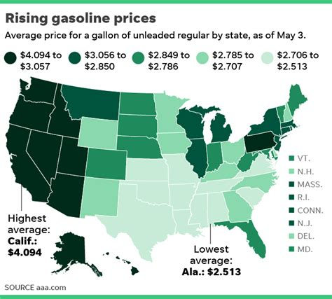Price California by Gas Prices Soar Above 4 In California Near 3 Nationally