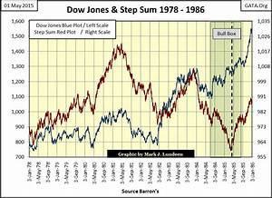 Silver Market Price Travesty Gold Bulls Tormented Since ...