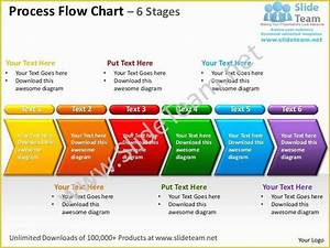 Free Process Flow Template Of Six Sigma Flowchart Template