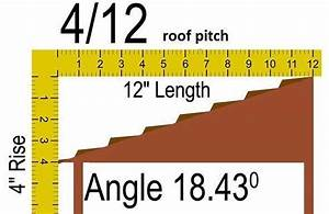 412 Roof Pitch
