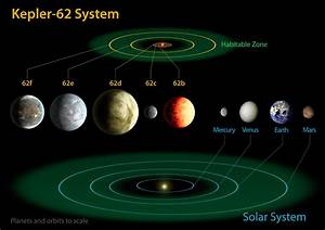 Hot Super-Earths (and mini-Neptunes)! | PLANETPLANET