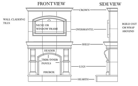 parts of a fireplace anatomy of a fireplace mantel lower mantel overmantel