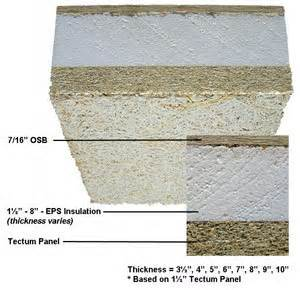 Tectum Roof Deck Panels tectum roof deck systems tectum inc sweets