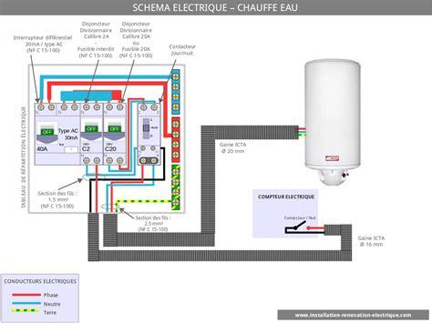 chauffe eau electrique cuisine schema electrique chauffe eau jpg 1058 794 lot