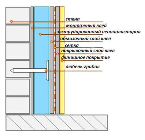chambre froide maison isolation acoustique phonique mur mitoyen renover une