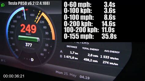To Mph by P85d Acceleration 0 249 Kph 155 Mph On German