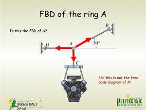 Statics Free Body Diagram