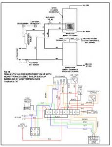 Air Source Heat Pump Pipework