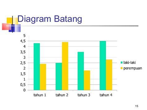 contoh grafik data nominal laporan