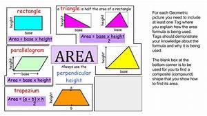 area, formulas
