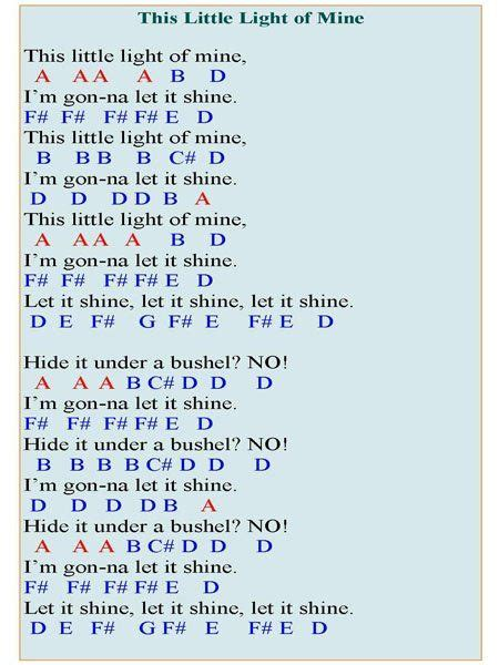 Easy piano songs with letters let it go if you were looking for experimental music from the beatles, you'd probably look to john lennon first. This Little Light of Mine   Easy piano sheet music