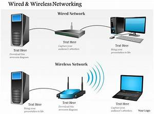 0914 Wired And Wireless Networking Shown With Router And