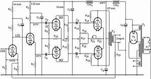 Tube Amplifier Concertino