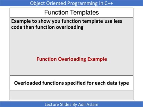 c template function templates in c