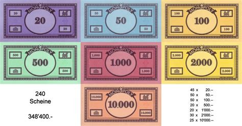 Maybe you would like to learn more about one of these? Spielgeld Zum Ausdrucken Franken
